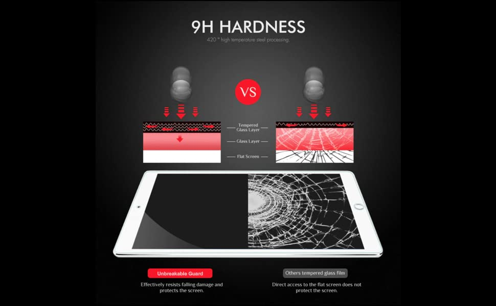 9h hardness screen protector guard
