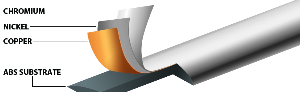Graphic Displaying The Layers Of Chrome Body Molding