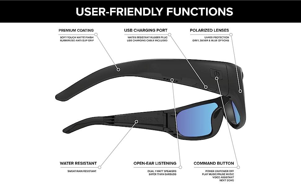 Bluetooth audio glasses diagram. Shows where audio speakers are & polarized lenses