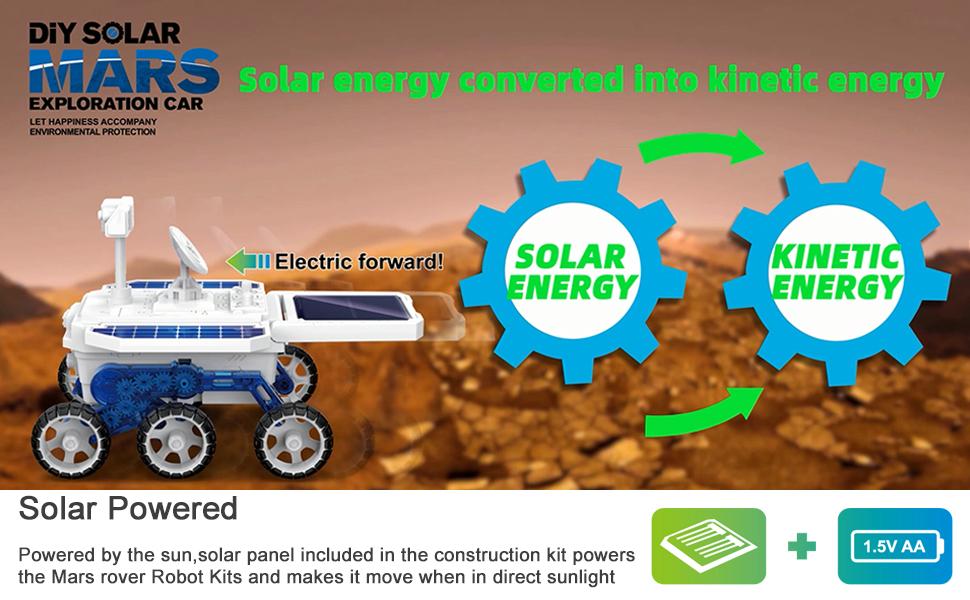 Principle of solar energy
