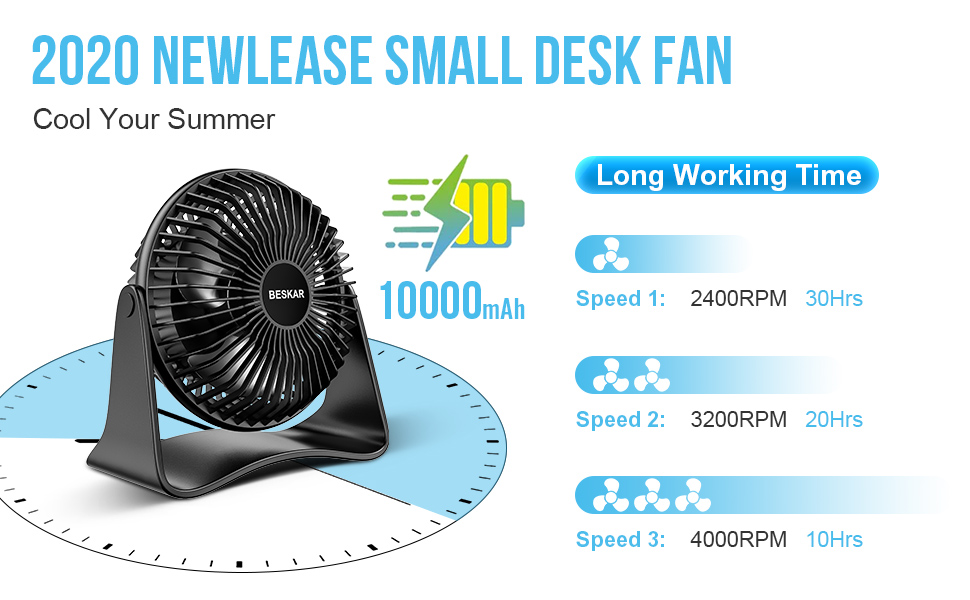 BESKAR Rechargeable Small Fan 6-Inch Portable Fan Quiet Operation 3 Speeds /& Strong Airflow 10000mAh Battery Operated Desk Fan with Max 36Hrs Runing Time Personal Fan for Office Home Bedroom