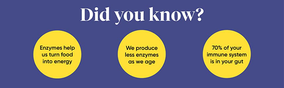 Did you know? Enzymes help us turn food into energy. We produce less enzymes as we age.