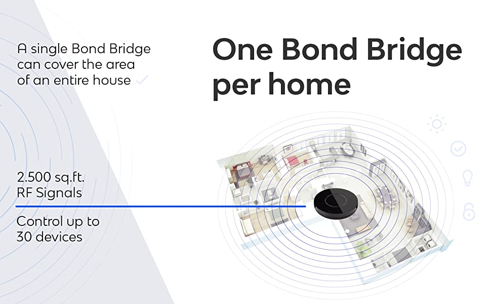 Bond Bridge. Only one device per home.