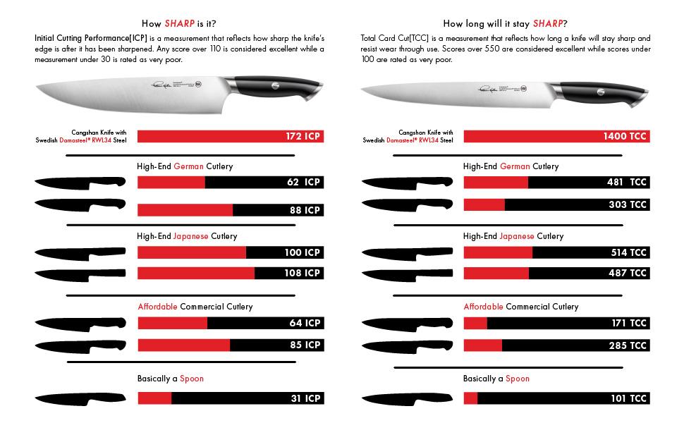 infographic splash