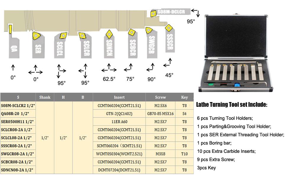 lathe turning tool holder