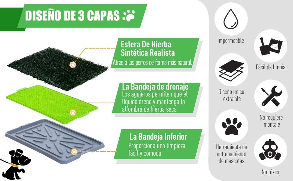 PawHut Inodoro de Bandeja para Perros Césped Artificial 3 Capas ...