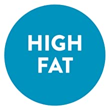 keto dog food, low carb dog food, low-carb dog food, high fat dog food, high protein dog food