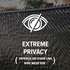 extreme privacy trait