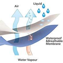 breathable membrane