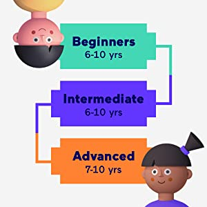 Beginner, Advanced, Intermediate