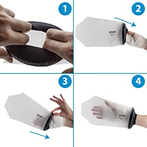 Hand usage