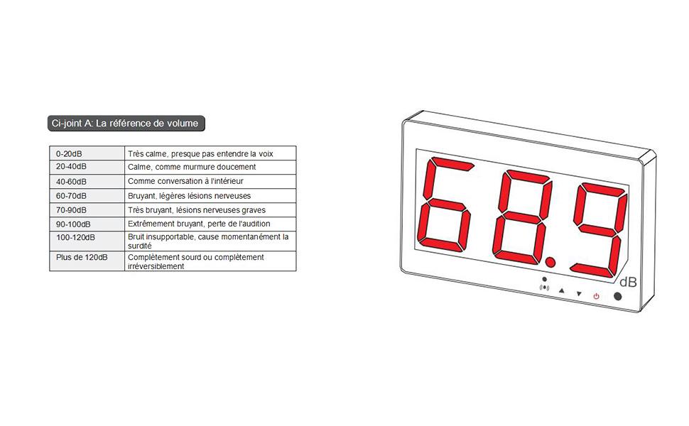 D/écibel-m/ètre sonom/ètre num/érique 30 130dB Testeur de Mesure du Bruit /à /écran LCD de 9,6 Pouces avec Support Mural