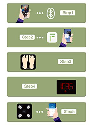 báscula digital corporal