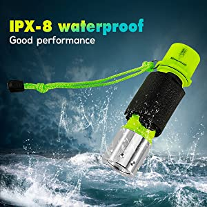 IPX-8 Waterproof Level: