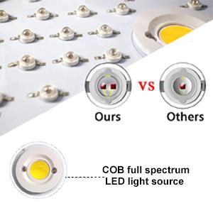 growing light, small grow light, led plant grow light, uv grow light, led full spectrum grow light
