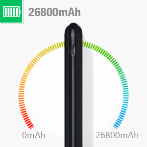 bärbart batteri