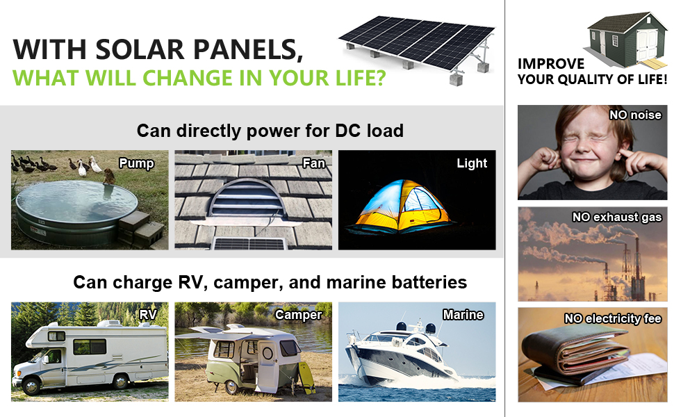 with solar panels.what will change in your life