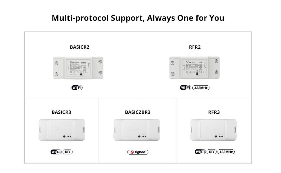 M/ódulo Universal para Bricolaje para Soluci/ón de Automatizaci/ón Dom/ótica New Version Funciona con  Alexa SONOFF BASICR2 10 A Interruptor Inal/ámbrico Wi-Fi Inteligente