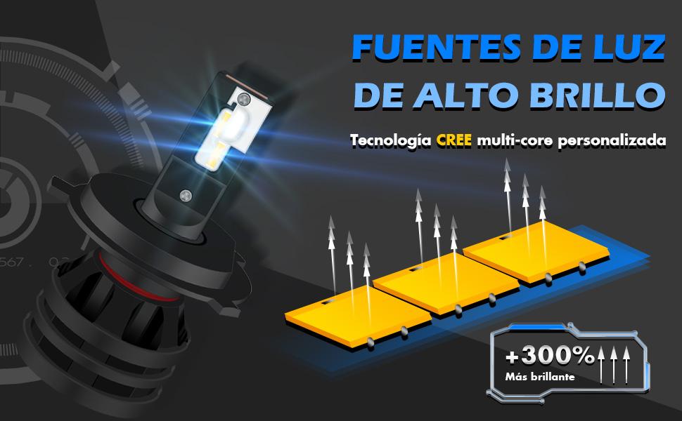 2 a/ños de garant/ía KATUR H4 9003 HB2 Bombillas para Faros Hi//Lo dise/ño Mini CREE Enhanced Chips 12000 LM Todo en uno Kit de conversi/ón LED Impermeable 55W 6500K Xen/ón Blanco