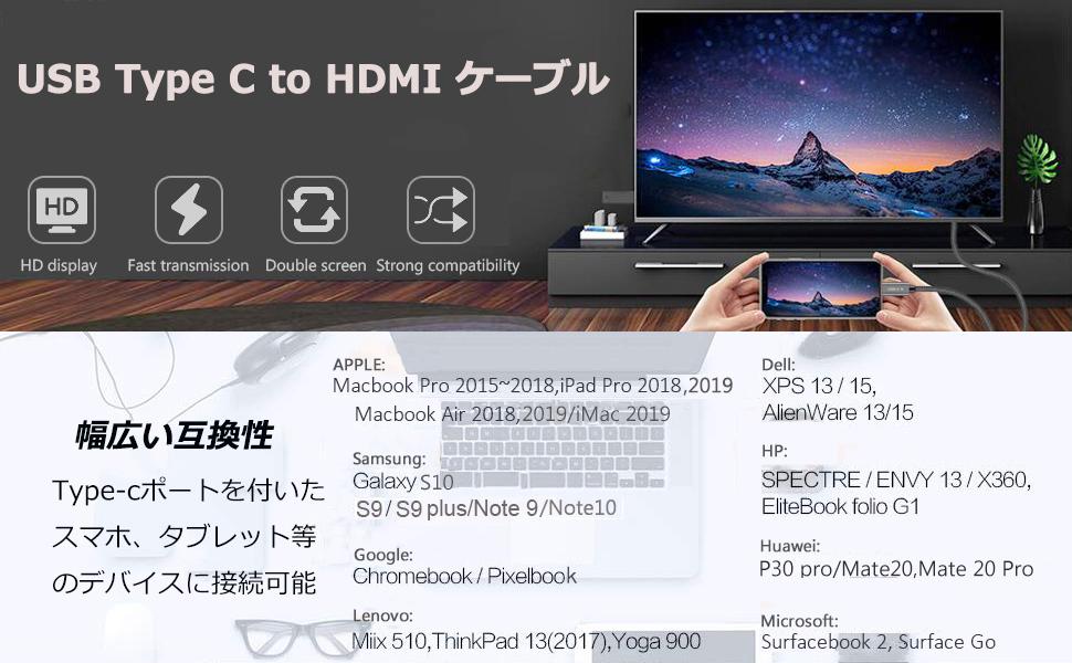 USB C HDMI