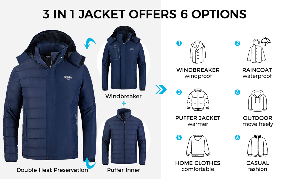 Men's 3-in-1 Ski Jacket
