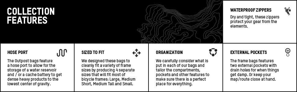 blackburn outpost elite frame bag features
