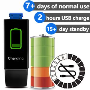 USB Charger Design