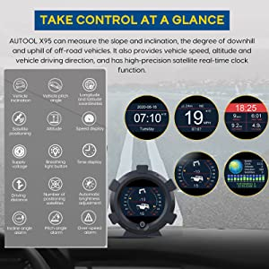 Heads up Display for Cars  hud for car OBD2+GPS Dual Mode Suspended Virtual Display  Speedometer