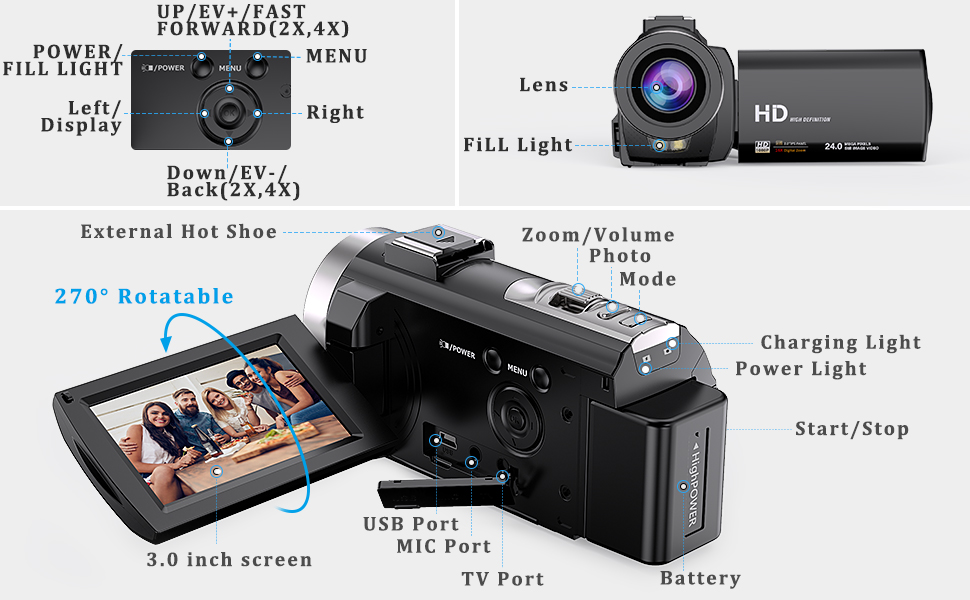 video camera for youtube