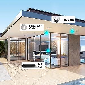4K Dome Plug Play PoE IP Cameras Systems