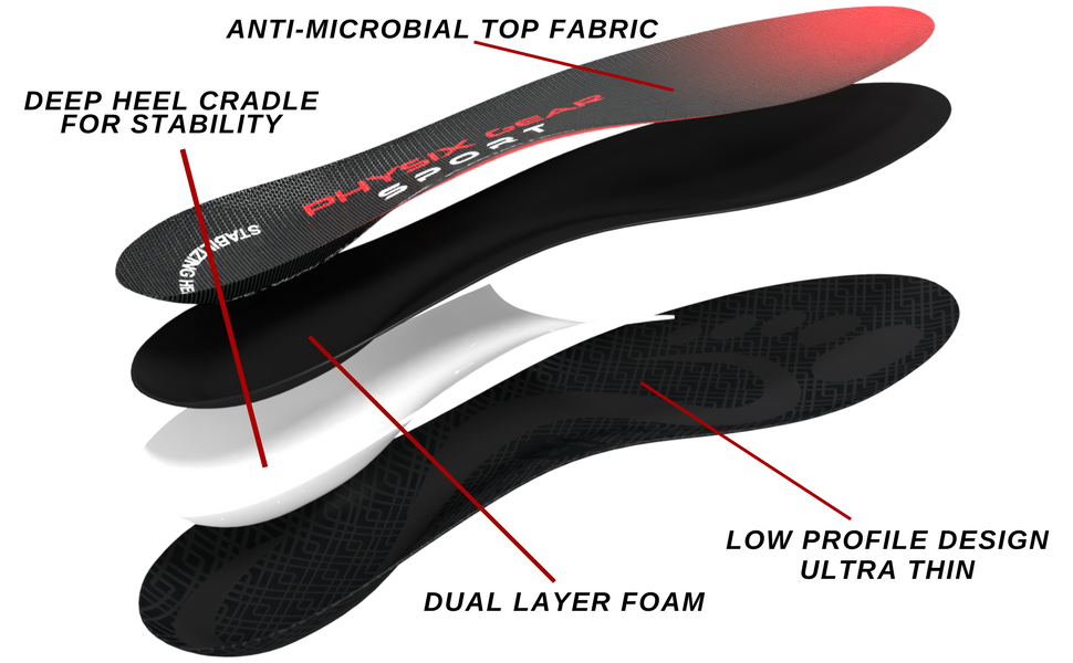 Orthotic Insoles Shoe Inserts