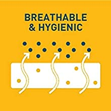 Breathable, Durable, Hygienic, Airflow , Centuary High Quality Mattress