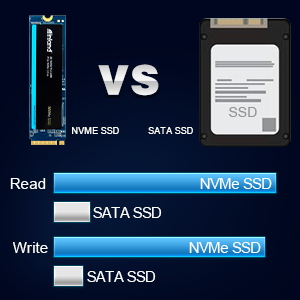 512GB SSD M.2 2280 NVMe PCIe 3 Solid State Drive