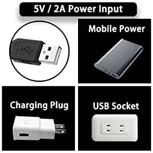 Powers input