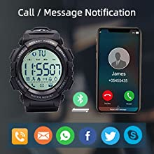 Call/Message Notifiction