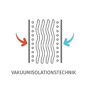 vacuum insulation technology