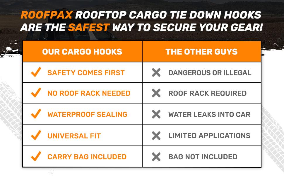 roofpax
