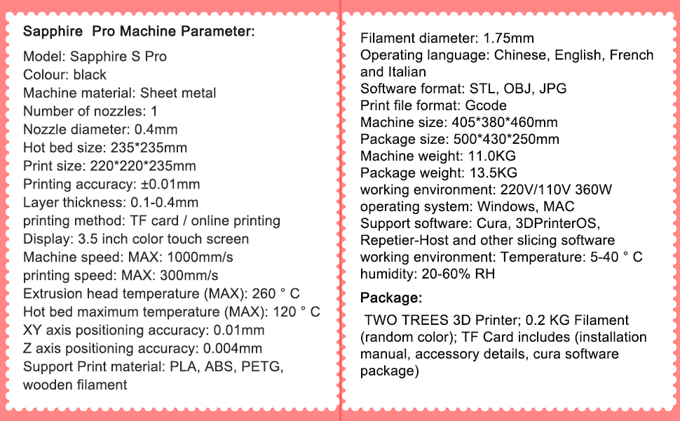 Machine Parameter