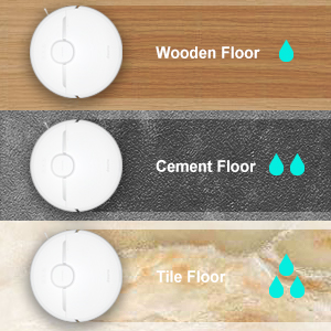 Intelligent Mopping System