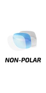 Non-Polar Fuse Lenses