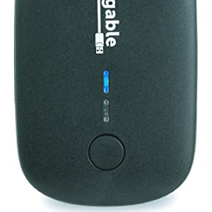 Front view of USB3-SWITCH2