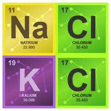 Chloride as potassium and sodium chloride
