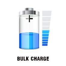 STAGE 2 - BULK CHARGE