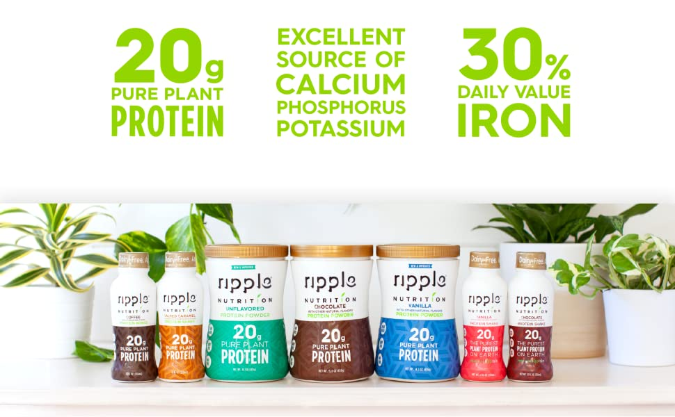 Ripple Protein Shakes key call outs and photo