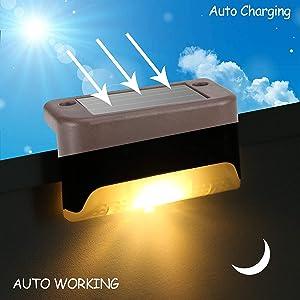 jhbox, solar panel connectors, mc4, solar connector, solar lights, solar lights outdoor
