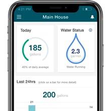high water usage alert