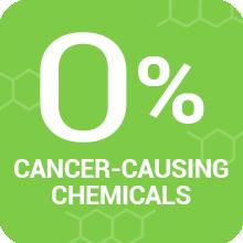 zero cancer-causing chemicals, pfas-free, shark tank, detrapel, safe, planet-friendly, family-safe