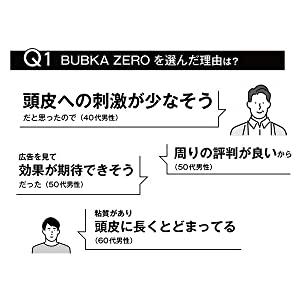 BUBKA ZEROを選んだ理由は?