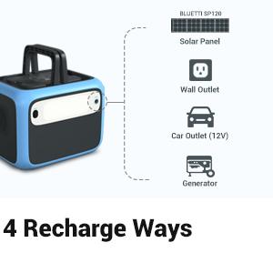 Solar Panel/AC/DC three charges ways