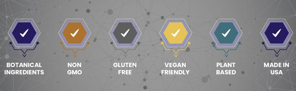 SHINYALab, botanical ingredients, non gmo, gluten free, vegan, plant based, made in usa, digestive